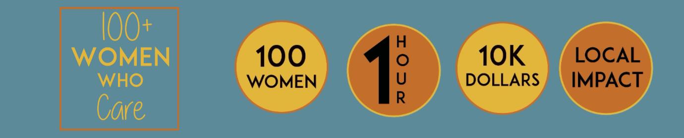100WomenLanark